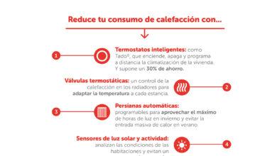 Photo of 5 consejos de eficiencia energética de primavera para preparar su casa para el verano