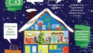 Photo of 7 consejos de eficiencia energética para decorar su casa para las fiestas