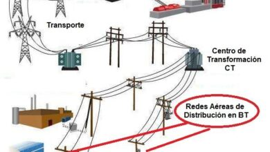 Photo of Aprenda sobre los documentos clave con su elección de electricidad