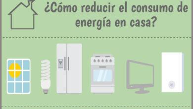 Photo of Cómo puede reducir su consumo de energía en casa