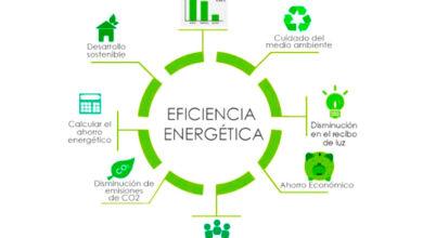 Photo of ¿Cómo puedo fomentar la eficiencia energética en los ancianos?