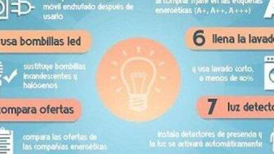 Photo of Consejos para ahorrar energía en verano