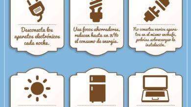 Photo of Consejos para el ahorro de energía en su sótano