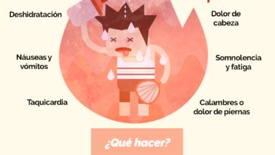 Photo of ¿Cuál es la diferencia entre el agotamiento por calor y el golpe de calor?