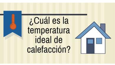 Photo of ¿Cuál es la temperatura adecuada para mi calentador en invierno?