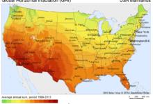 Photo of ¿Cuánta energía proviene de la energía solar en los Estados Unidos?