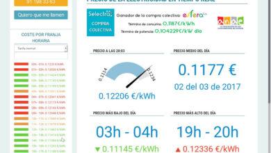 Photo of ¿Cuánto cuesta cargar un coche eléctrico?