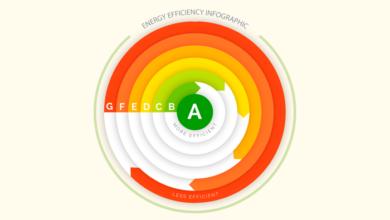 Photo of Eficiencia Energética, E-mails y Electrónica – El zumbido de la energía directa para febrero de 2020