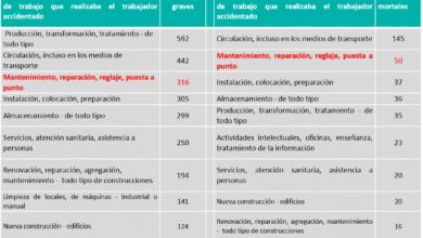 Photo of Energía Verde, el Internet de las Cosas y el Azúcar – el zumbido de la energía directa para octubre de 2020