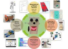 Photo of Experimentos científicos para principiantes sobre electricidad Parte 4 – La radio de la cocina