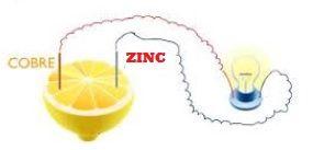 Photo of Experimentos científicos para principiantes sobre la electricidad Parte 1 – La batería de limón