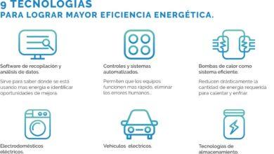 Photo of Ocho maneras de reducir el uso de energía en el exterior
