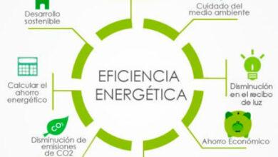 Photo of Proyectos de eficiencia energética de fin de semana, primera parte