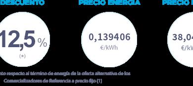 Photo of ¿Qué es un plan de electricidad de tarifa fija?